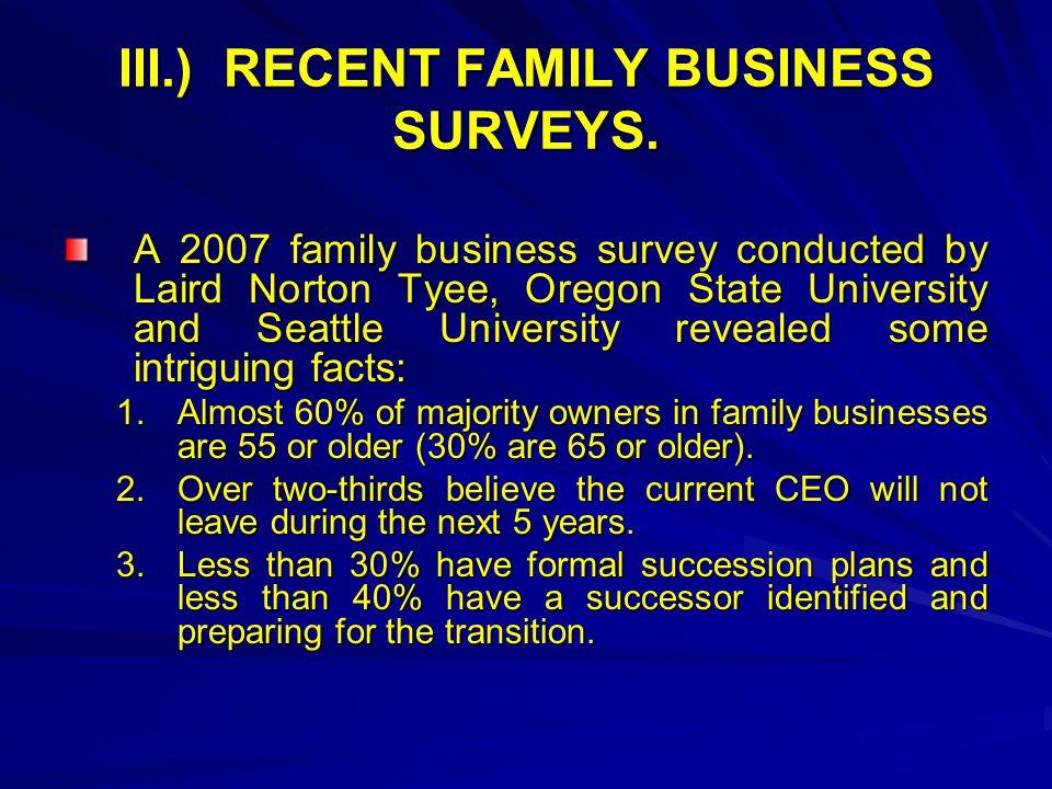 III.)RECENT FAMILY BUSINESS SURVEYS.4.