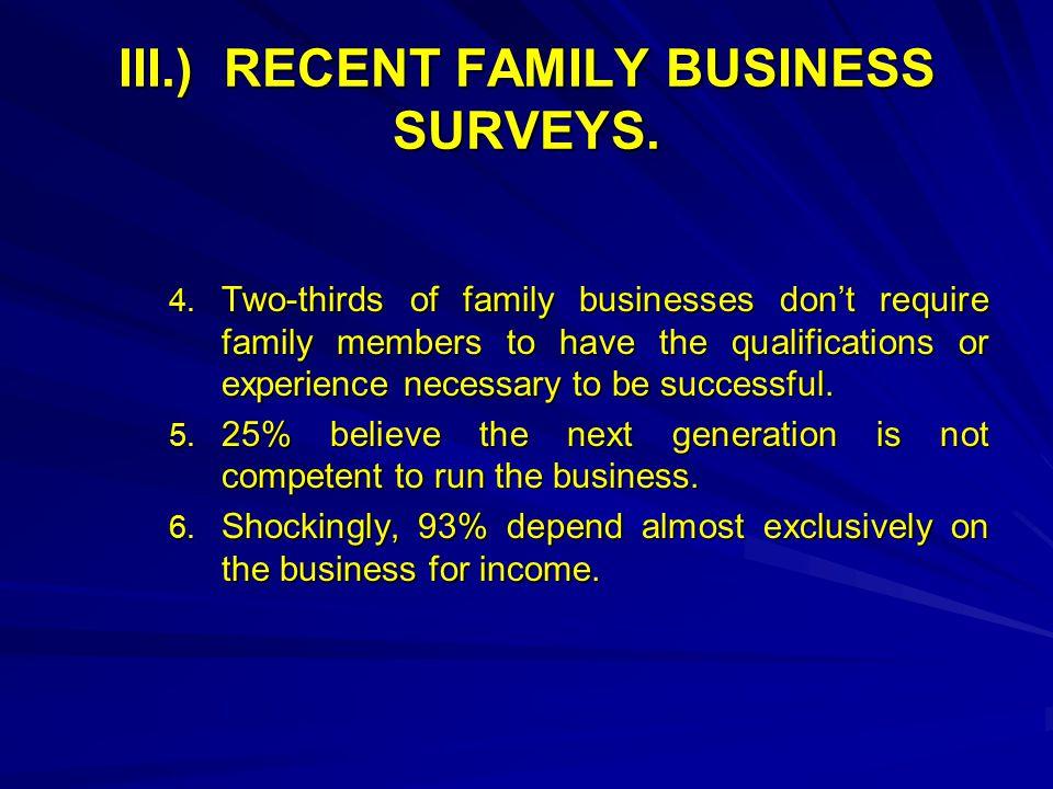 III.)RECENT FAMILY BUSINESS SURVEYS.