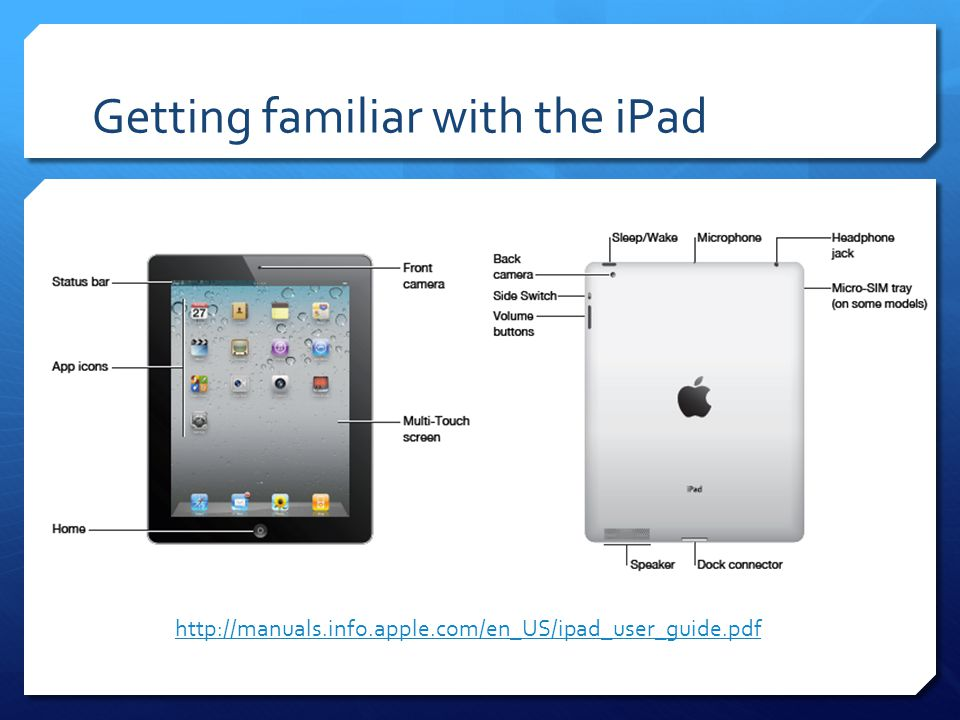 Getting familiar with the iPad http://manuals.info.apple.com/en_US/ipad_user_guide.pdf