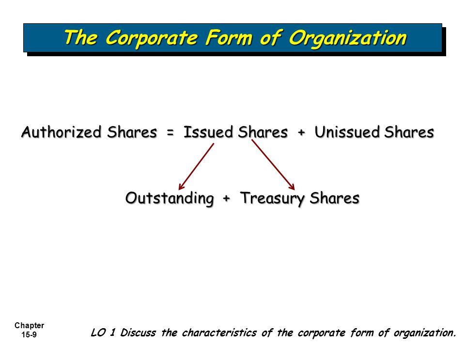 Chapter 15-20 Cash Dividends Board of directors vote on the declaration of cash dividends.