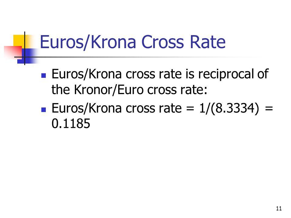 11 Euros/Krona Cross Rate Euros/Krona cross rate is reciprocal of the Kronor/Euro cross rate: Euros/Krona cross rate = 1/(8.3334) = 0.1185