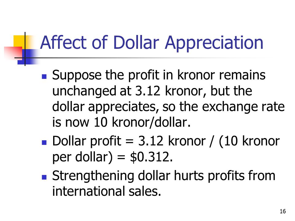 16 Affect of Dollar Appreciation Suppose the profit in kronor remains unchanged at 3.12 kronor, but the dollar appreciates, so the exchange rate is now 10 kronor/dollar.