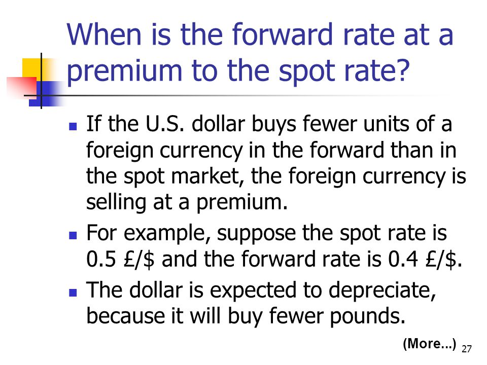 27 When is the forward rate at a premium to the spot rate.