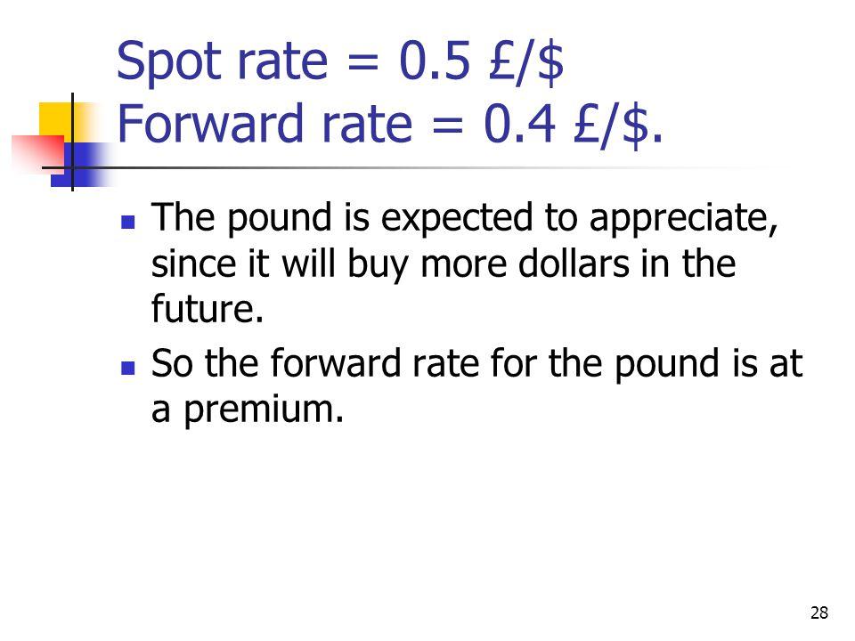 28 Spot rate = 0.5 £/$ Forward rate = 0.4 £/$.