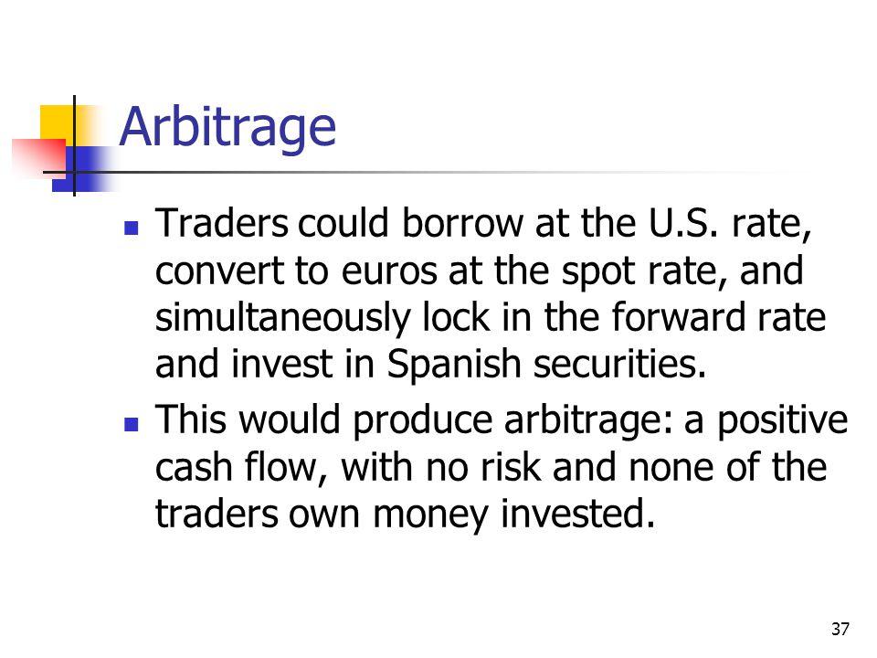 37 Arbitrage Traders could borrow at the U.S.