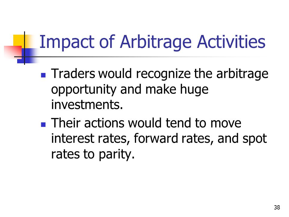 38 Impact of Arbitrage Activities Traders would recognize the arbitrage opportunity and make huge investments.
