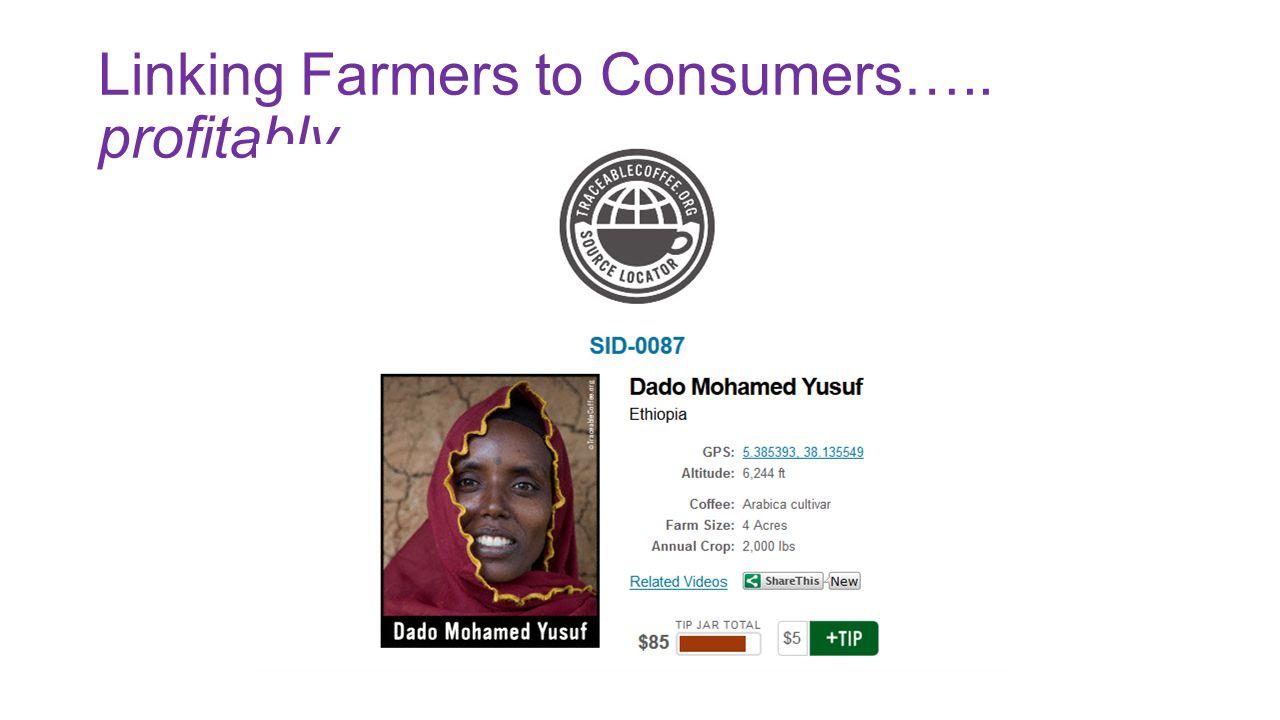 Linking Farmers to Consumers….. profitably