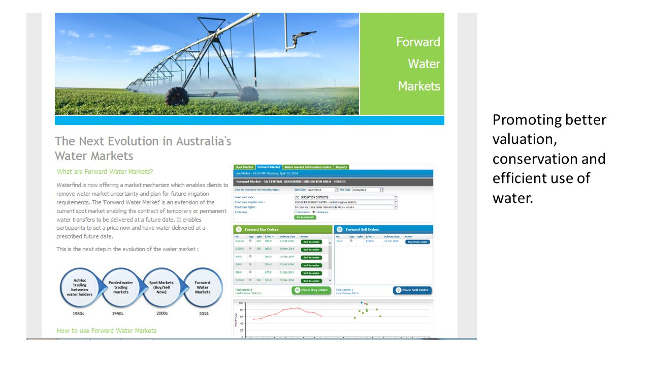 Promoting better valuation, conservation and efficient use of water.