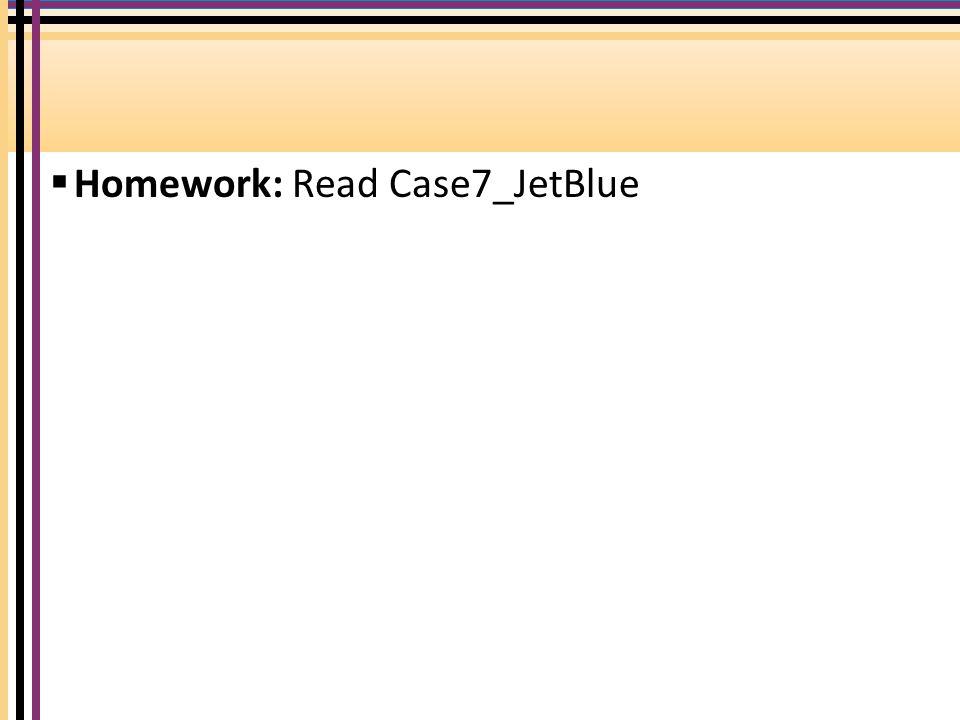  Homework: Read Case7_JetBlue
