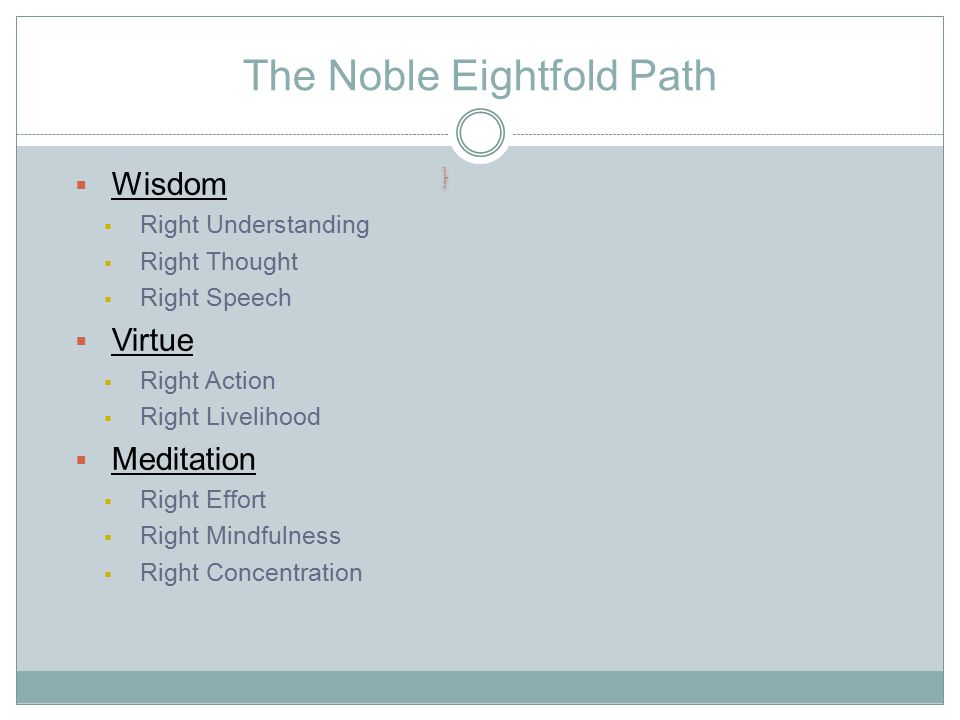 The Noble Eightfold Path  Wisdom  Right Understanding  Right Thought  Right Speech  Virtue  Right Action  Right Livelihood  Meditation  Right Effort  Right Mindfulness  Right Concentration