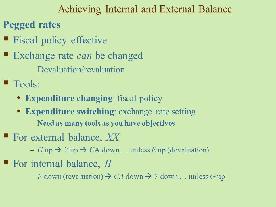 Internal Balance (II), External Balance (XX)  Four Zones of Economic Discomfort
