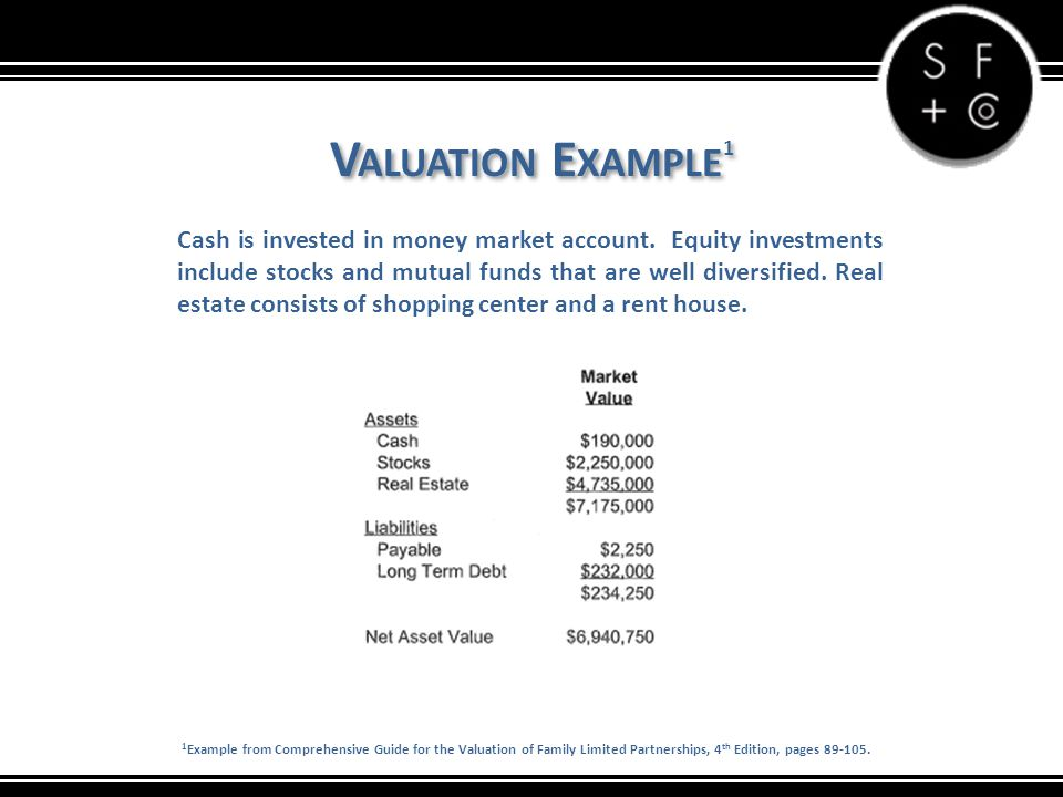 V ALUATION E XAMPLE 1 Cash is invested in money market account.