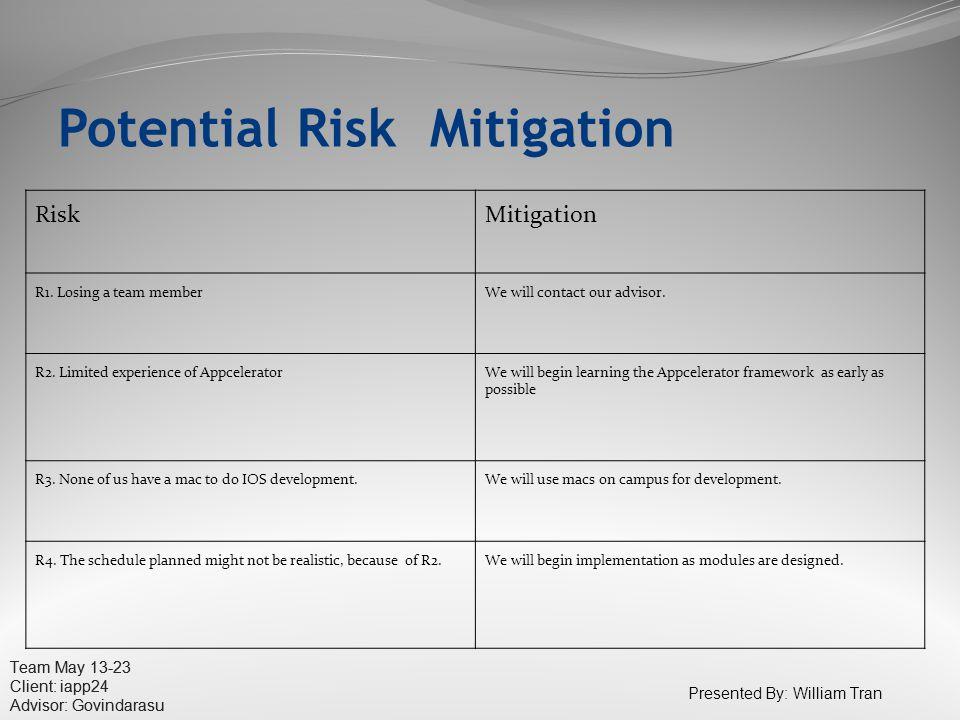 Team May 13-23 Client: iapp24 Advisor: Govindarasu Potential Risk Mitigation RiskMitigation R1. Losing a team memberWe will contact our advisor. R2. L
