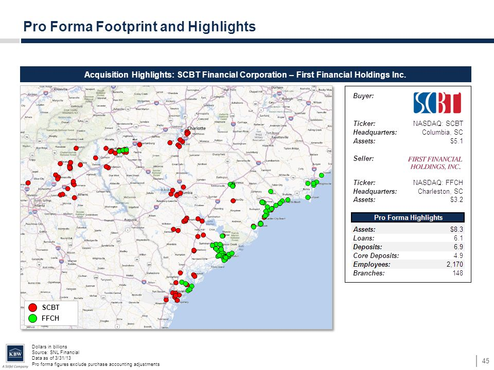 45 Pro Forma Footprint and Highlights Dollars in billions Source: SNL Financial Data as of 3/31/13 Pro forma figures exclude purchase accounting adjustments SCBT FFCH Acquisition Highlights: SCBT Financial Corporation – First Financial Holdings Inc.