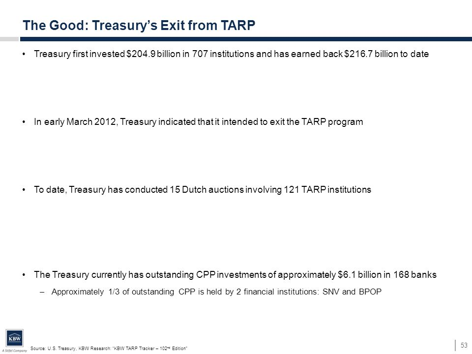 Treasury first invested $204.9 billion in 707 institutions and has earned back $216.7 billion to date In early March 2012, Treasury indicated that it
