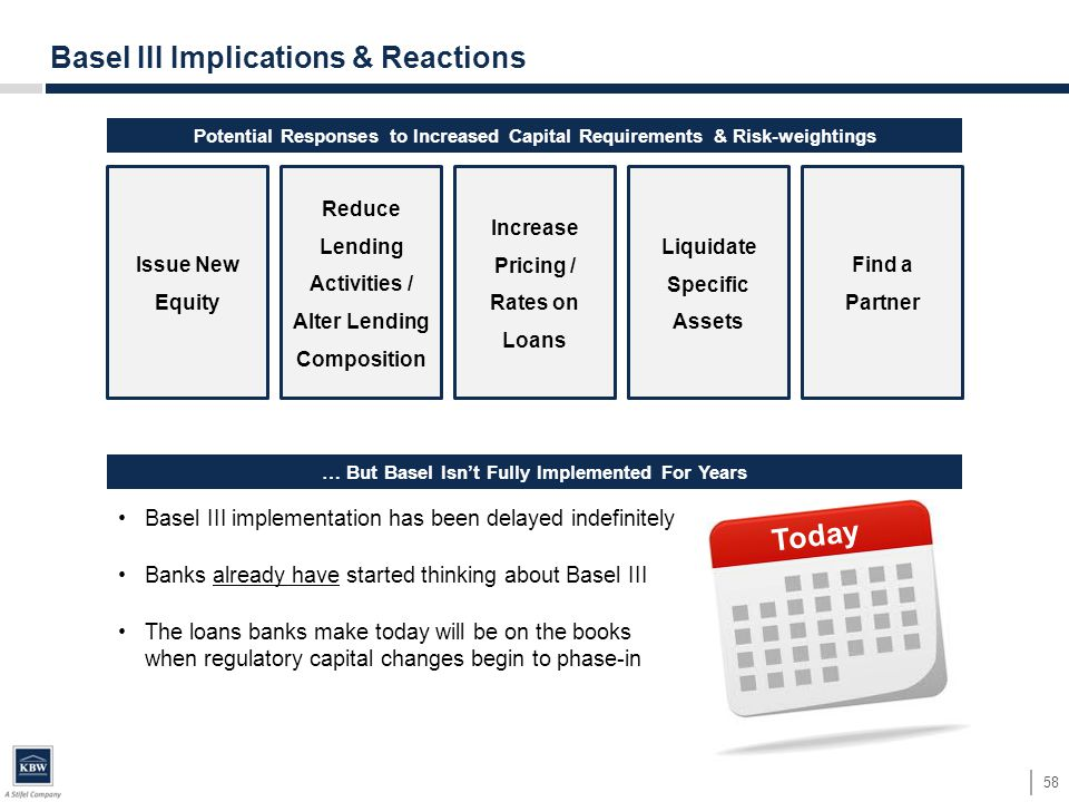 58 Basel III Implications & Reactions Today Potential Responses to Increased Capital Requirements & Risk-weightings … But Basel Isn't Fully Implemented For Years Basel III implementation has been delayed indefinitely Banks already have started thinking about Basel III The loans banks make today will be on the books when regulatory capital changes begin to phase-in Issue New Equity Reduce Lending Activities / Alter Lending Composition Increase Pricing / Rates on Loans Liquidate Specific Assets Find a Partner