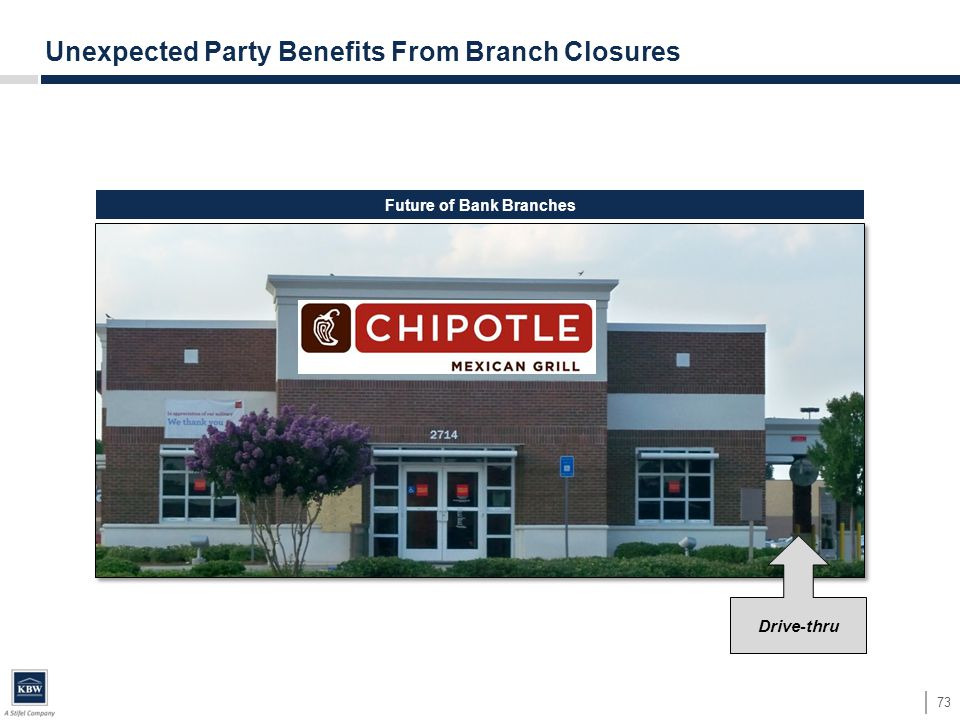 Chipotle's Stock Price Assumes Chipotle increases current store count from 1,458 to 2,458, or a 69% increase Assumes earnings and stock price move in tandem Chipotle's Stock Hits 600.