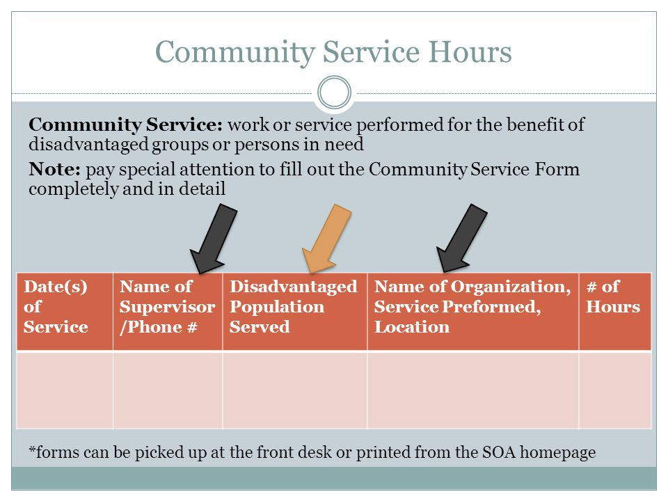 Community Service Hours Community Service: work or service performed for the benefit of disadvantaged groups or persons in need Note: pay special attention to fill out the Community Service Form completely and in detail *forms can be picked up at the front desk or printed from the SOA homepage Date(s) of Service Name of Supervisor /Phone # Disadvantaged Population Served Name of Organization, Service Preformed, Location # of Hours