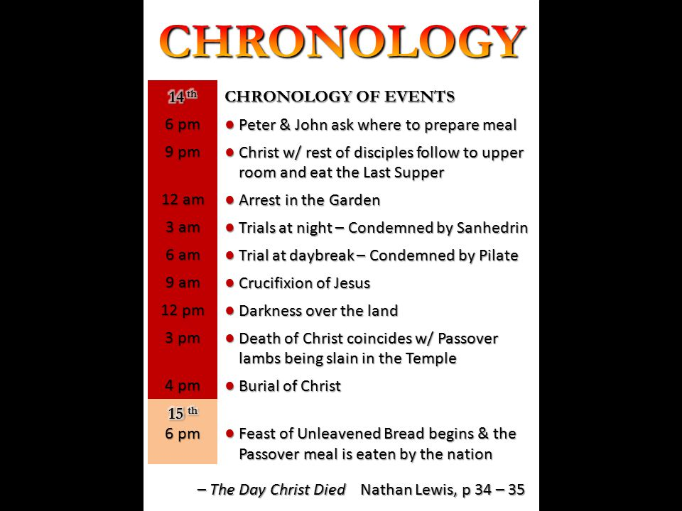 CHRONOLOGY OF EVENTS 6 pm ● Peter & John ask where to prepare meal 9 pm ● Christ w/ rest of disciples follow to upper room and eat the Last Supper ● room and eat the Last Supper 12 am ● Arrest in the Garden 3 am ● Trials at night – Condemned by Sanhedrin 6 am ● Trial at daybreak – Condemned by Pilate 9 am ● Crucifixion of Jesus 12 pm ● Darkness over the land 3 pm ● Death of Christ coincides w/ Passover lambs being slain in the Temple ● lambs being slain in the Temple 4 pm ● Burial of Christ 6 pm ● Feast of Unleavened Bread begins & the Passover meal is eaten by the nation ● Feast of Unleavened Bread begins & the ● Passover meal is eaten by the nation – The Day Christ Died Nathan Lewis, p 34 – 35