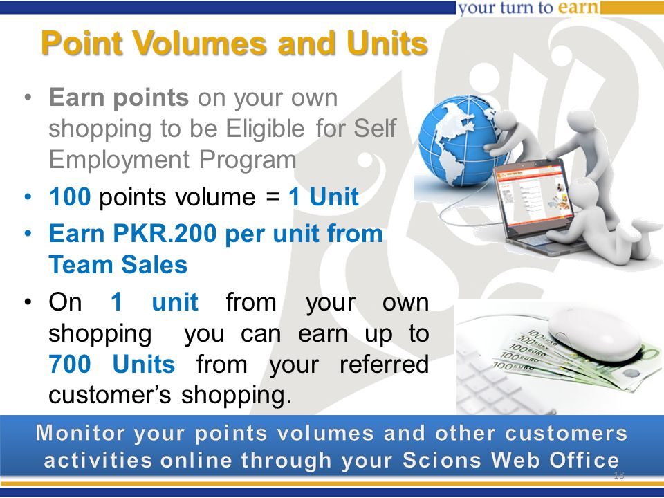 Point Volumes and Units Earn points on your own shopping to be Eligible for Self Employment Program 100 points volume = 1 Unit Earn PKR.200 per unit from Team Sales On 1 unit from your own shopping you can earn up to 700 Units from your referred customer's shopping.