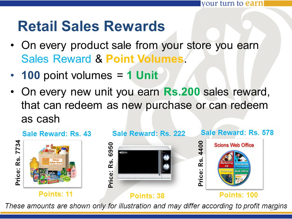 Retail Sales Rewards On every product sale from your store you earn Sales Reward & Point Volumes.