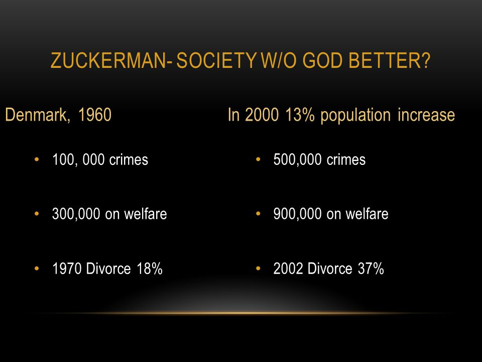 ZUCKERMAN- SOCIETY W/O GOD BETTER.