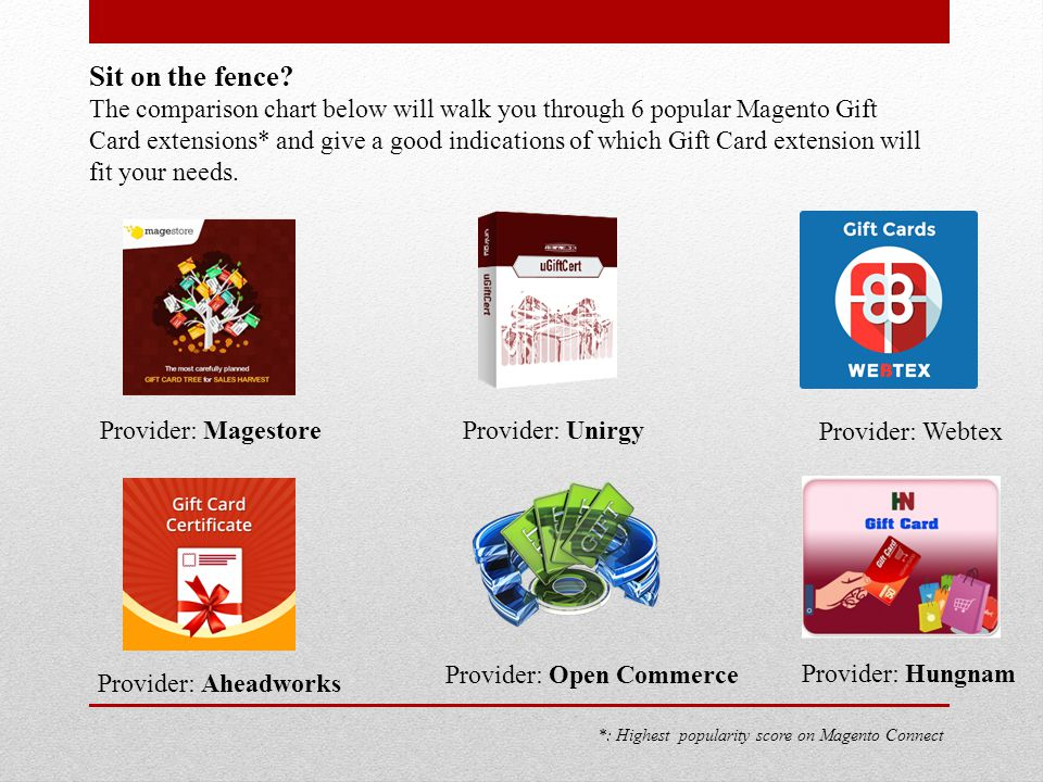 Disclaimer: All details are correct at the time of writing but they will change with time For the latest information, visit http://magentotutorial.net/http://magentotutorial.net/ Comparison of 6 Gift Card extensions 1.