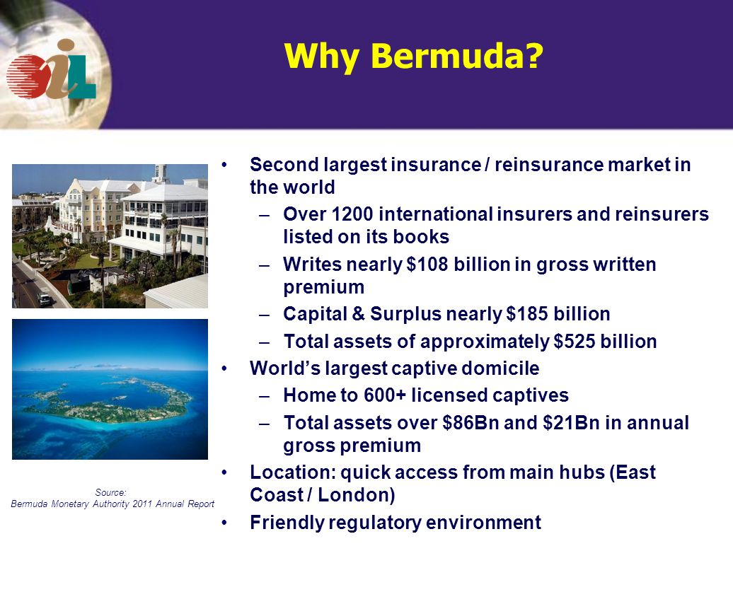Second largest insurance / reinsurance market in the world –Over 1200 international insurers and reinsurers listed on its books –Writes nearly $108 billion in gross written premium –Capital & Surplus nearly $185 billion –Total assets of approximately $525 billion World's largest captive domicile –Home to 600+ licensed captives –Total assets over $86Bn and $21Bn in annual gross premium Location: quick access from main hubs (East Coast / London) Friendly regulatory environment Why Bermuda.
