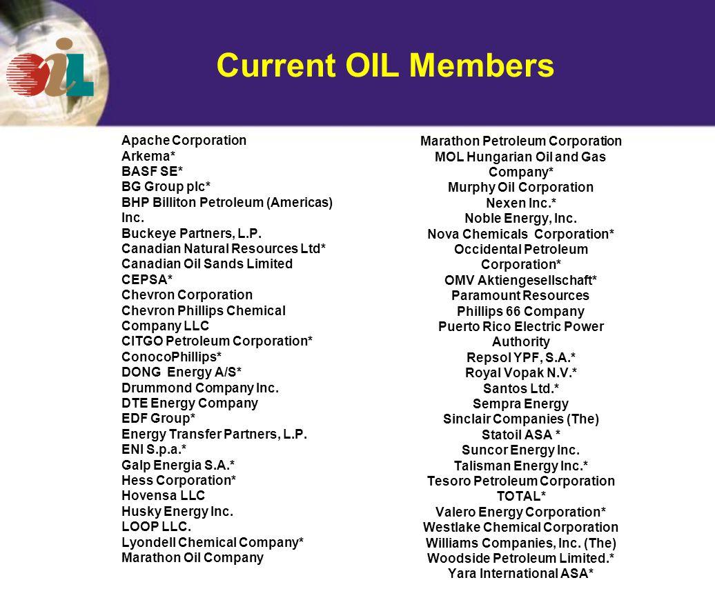 Apache Corporation Arkema* BASF SE* BG Group plc* BHP Billiton Petroleum (Americas) Inc.