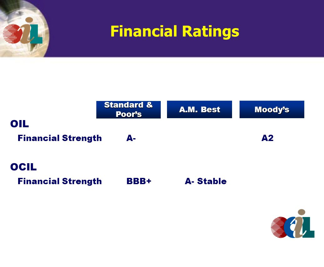 OIL Financial Strength A- A2 OCIL Financial Strength BBB+ A- Stable Moody's Financial Ratings Standard & Poor's A.M.