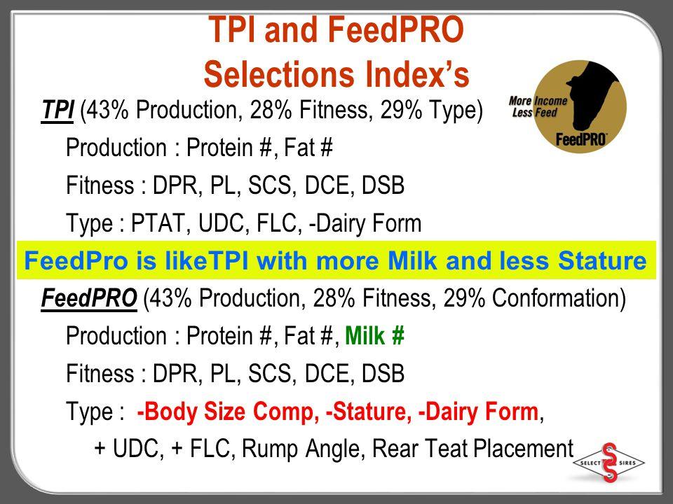 Elite Fitness Trait Proven Sires Fitness TraitPLDPRSCS 7Ho10297McNuggets*7.40.92.53 7Ho10606Observer*7.20.62.76 7Ho8361Domingo5.21.22.67 7Ho8946Roland5.20.92.77 7Ho10446Brycen*5.10.32.73 7Ho9357Maxum4.81.32.74 7Ho9900Abram4.60.72.72 7Ho10248Bacardi4.40.72.82 7Ho7615Colby4.22.22.87 7Ho10250Lucifer4.10.82.96 7Ho9501Olegant3.92.32.78 7Ho10406Dashawn*3.92.32.78 APRIL 2013