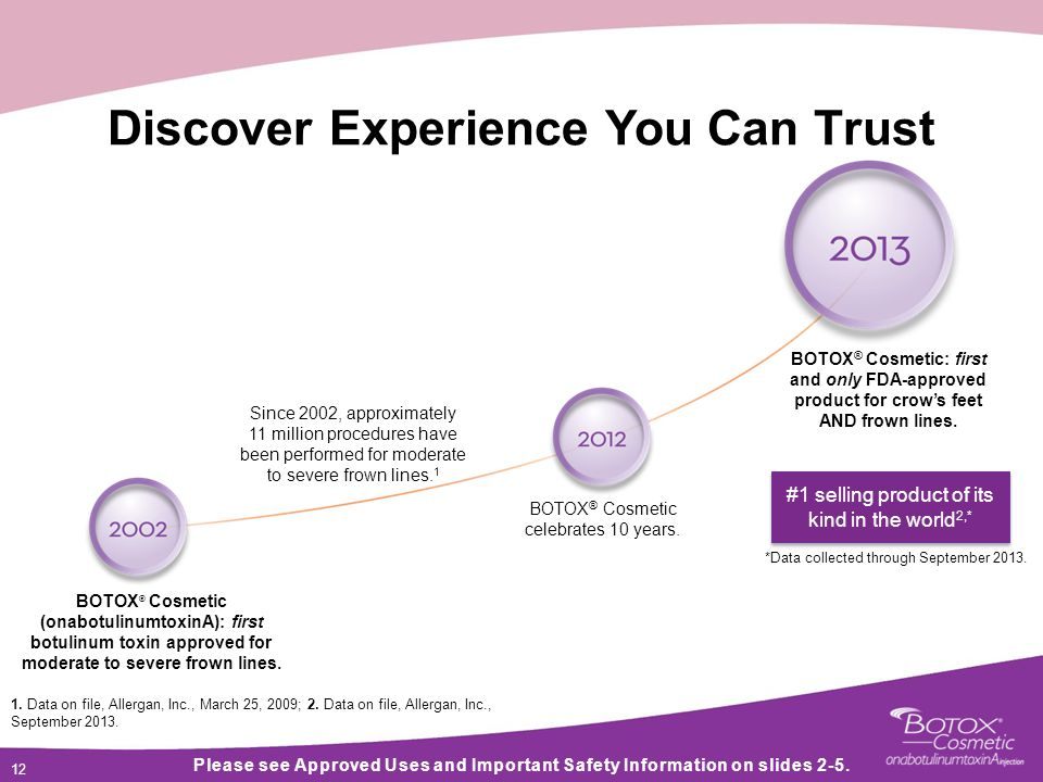 12 Discover Experience You Can Trust 1.Data on file, Allergan, Inc., March 25, 2009; 2.
