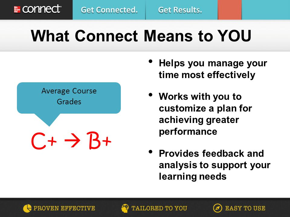 What Connect Means to YOU Average Course Grades C+  B+ Helps you manage your time most effectively Works with you to customize a plan for achieving greater performance Provides feedback and analysis to support your learning needs