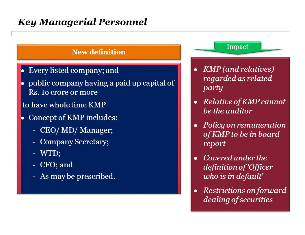 Key Managerial Personnel  Every listed company; and  public company having a paid up capital of Rs.
