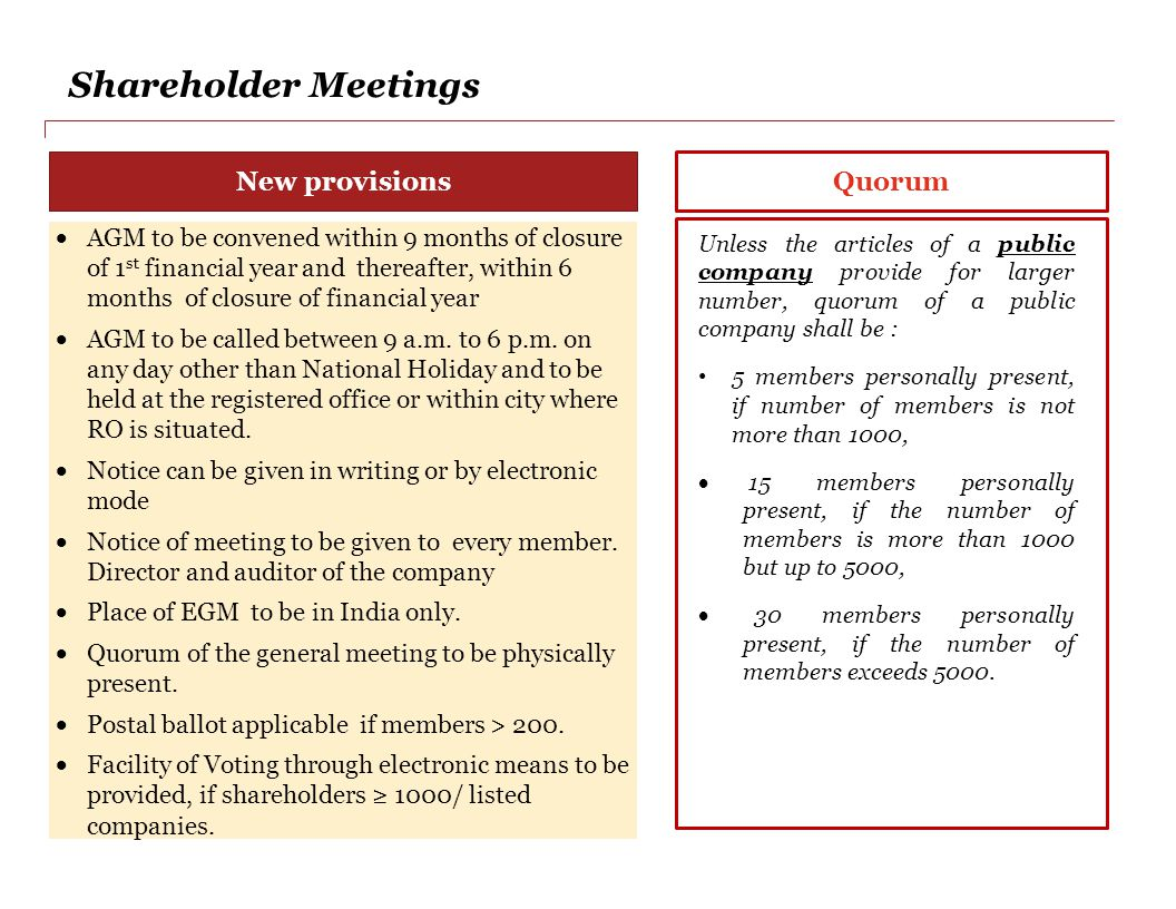 Quorum Shareholder Meetings New provisions Unless the articles of a public company provide for larger number, quorum of a public company shall be : 5 members personally present, if number of members is not more than 1000,  15 members personally present, if the number of members is more than 1000 but up to 5000,  30 members personally present, if the number of members exceeds 5000.