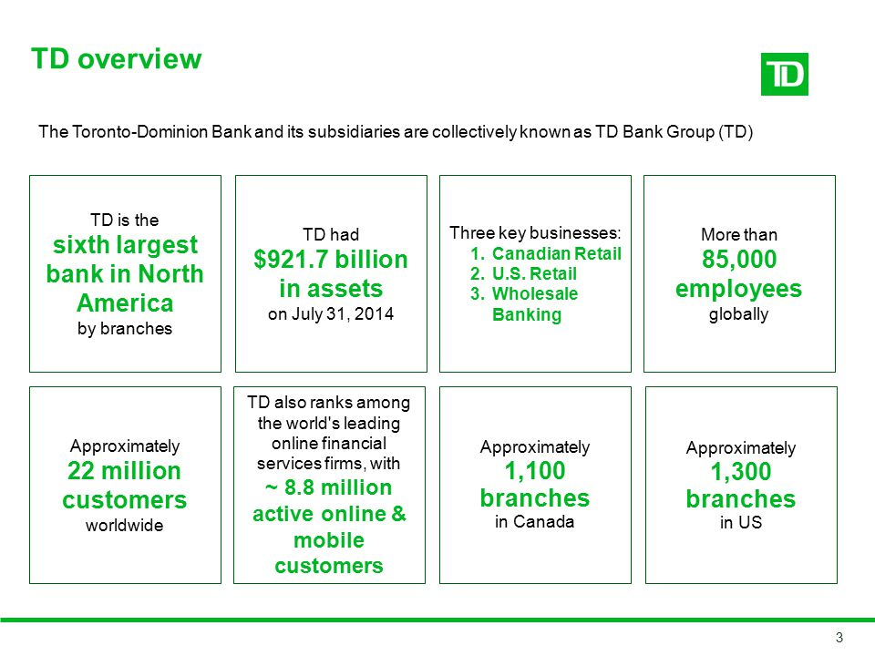 TD overview 3 Three key businesses: 1.Canadian Retail 2.U.S. Retail 3.Wholesale Banking TD also ranks among the world's leading online financial servi