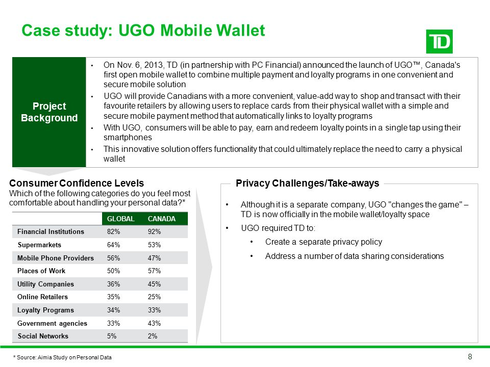 Case study: UGO Mobile Wallet On Nov. 6, 2013, TD (in partnership with PC Financial) announced the launch of UGO™, Canada's first open mobile wallet t