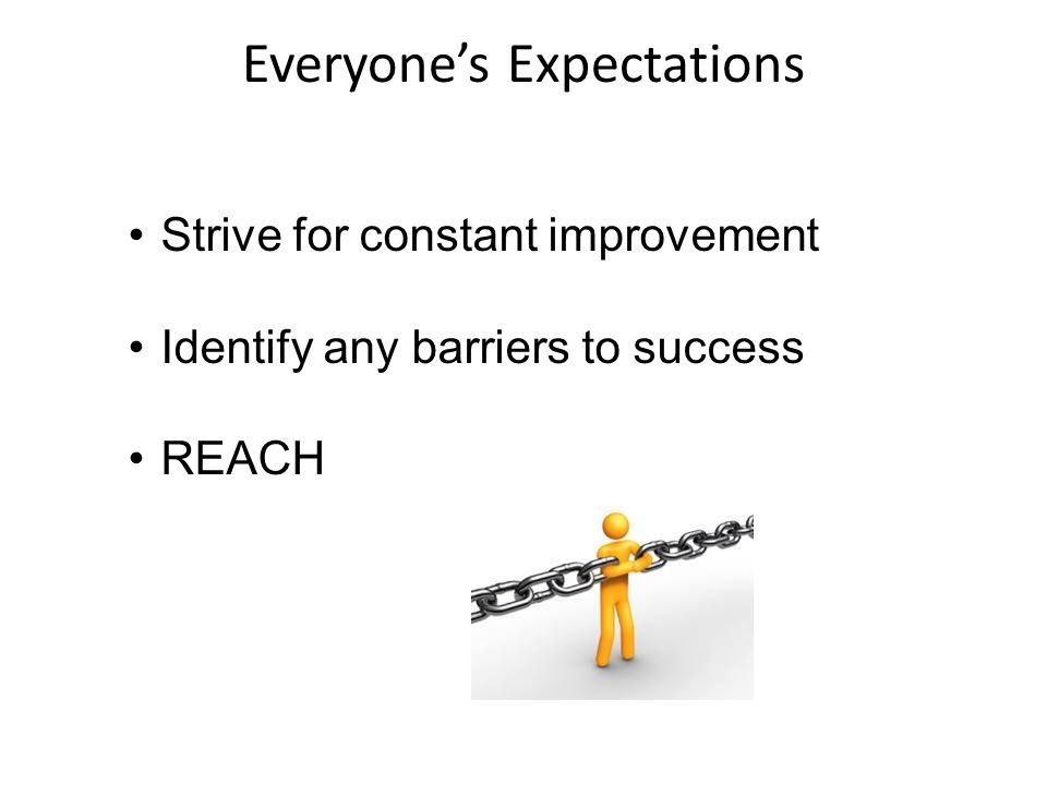 Everyone's Expectations Strive for constant improvement Identify any barriers to success REACH