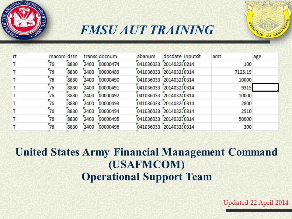 FMSU AUT TRAINING Updated 22 April 2014 United States Army Financial Management Command (USAFMCOM) Operational Support Team