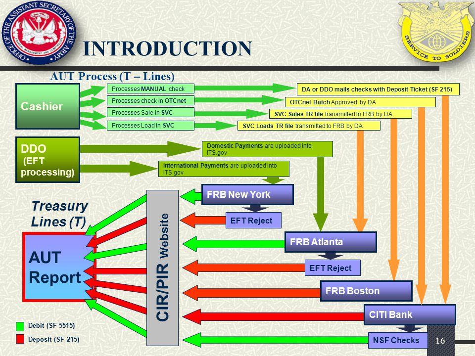 INTRODUCTION 16 AUT Process (T – Lines) AUT Report Treasury Lines (T) CITI Bank FRB Boston FRB Atlanta NSF Checks DDO (EFT processing) International P
