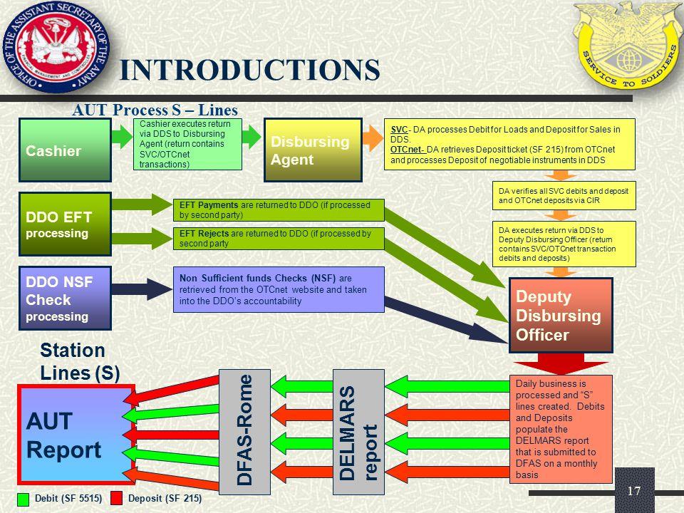 INTRODUCTIONS 17 AUT Process S – Lines AUT Report Station Lines (S) Cashier Cashier executes return via DDS to Disbursing Agent (return contains SVC/O