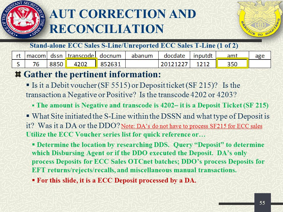 AUT CORRECTION AND RECONCILIATION Stand-alone ECC Sales S-Line/Unreported ECC Sales T-Line (1 of 2) 55 Gather the pertinent information:  Is it a Deb