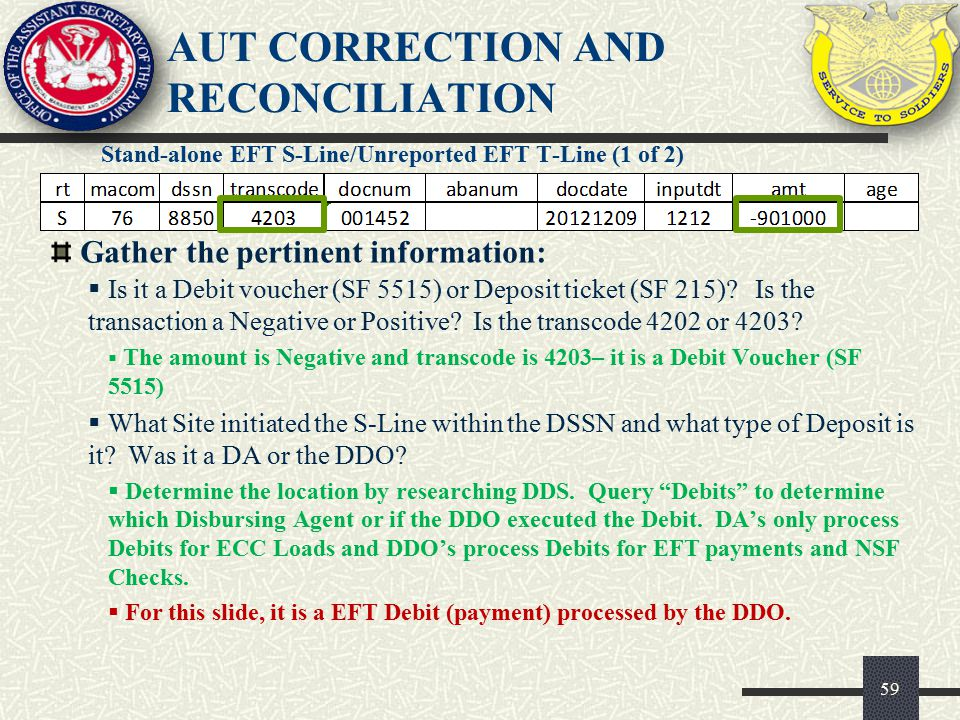 AUT CORRECTION AND RECONCILIATION Stand-alone EFT S-Line/Unreported EFT T-Line (1 of 2) 59 Gather the pertinent information:  Is it a Debit voucher (