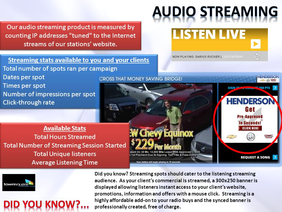 Did you know. Streaming spots should cater to the listening streaming audience.