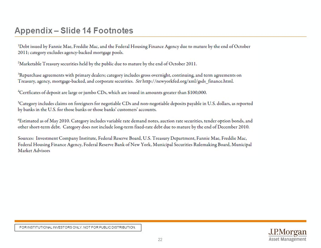 FOR INSTITUTIONAL INVESTORS ONLY. NOT FOR PUBLIC DISTRIBUTION. Appendix – Slide 14 Footnotes 22