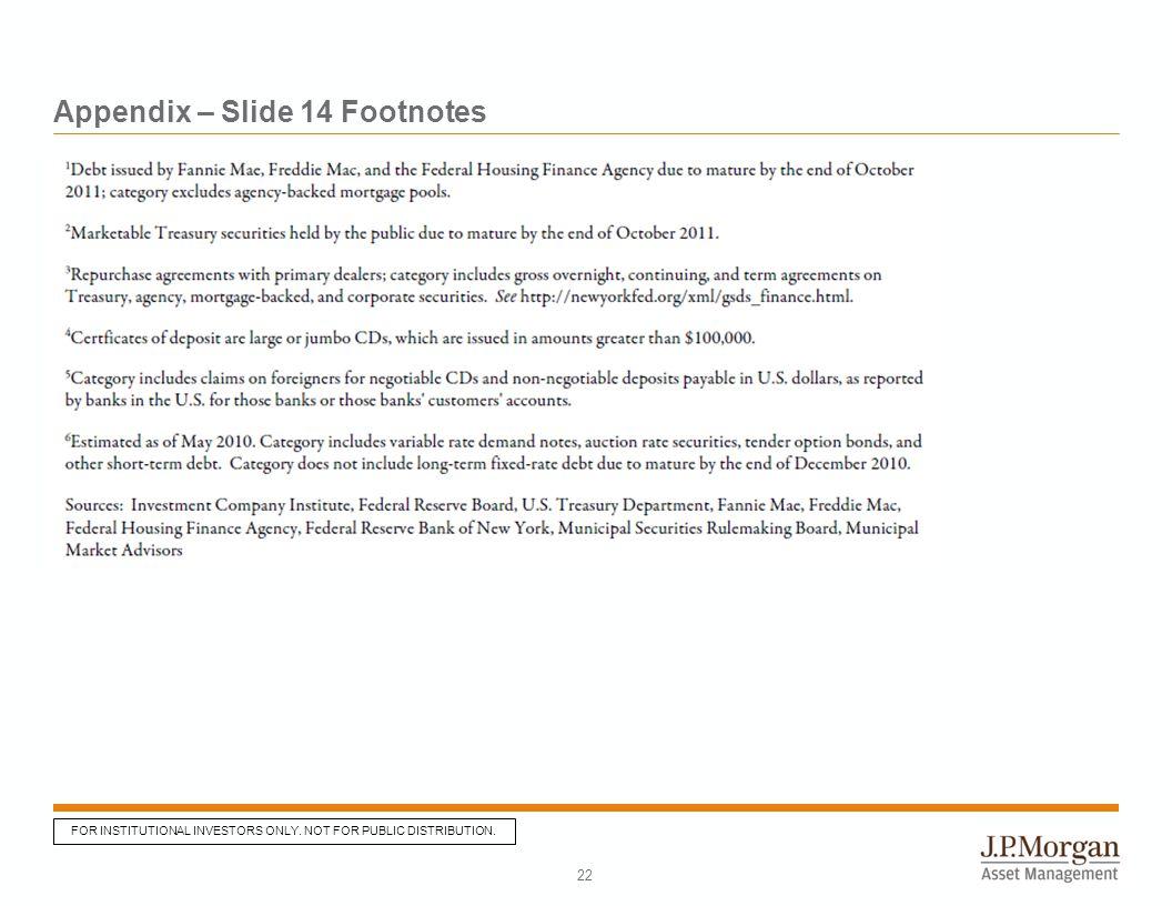 FOR INSTITUTIONAL INVESTORS ONLY. NOT FOR PUBLIC DISTRIBUTION. Appendix – Slide 14 Footnotes 22