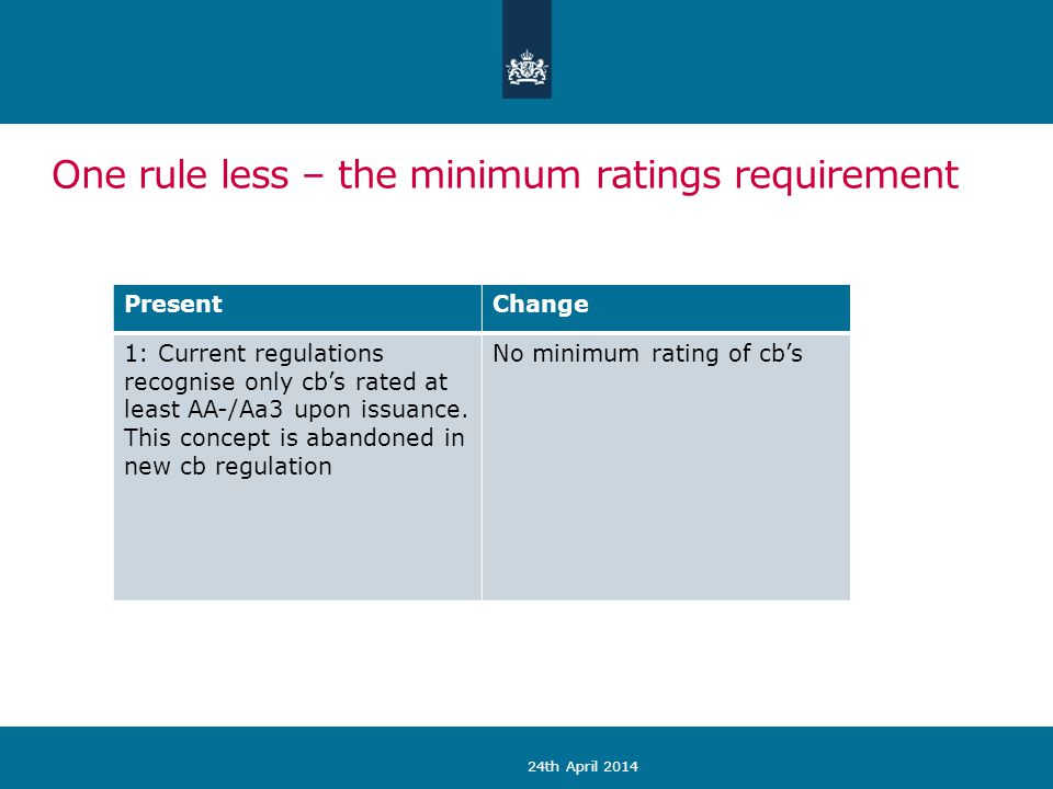 One rule less – the minimum ratings requirement 24th April 2014 PresentChange 1: Current regulations recognise only cb's rated at least AA-/Aa3 upon issuance.
