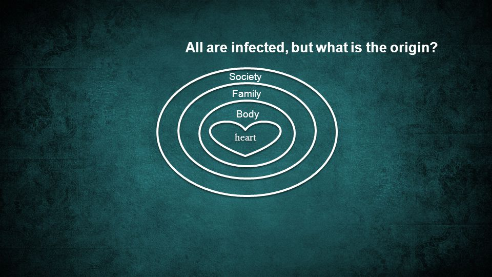 heart Society Family Body All are infected, but what is the origin