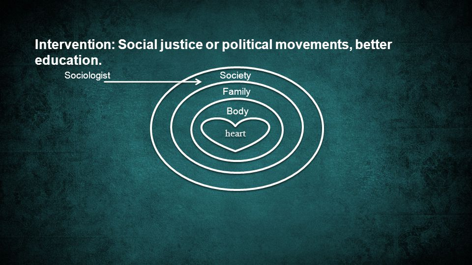 heart Society Family Body Intervention: Social justice or political movements, better education.