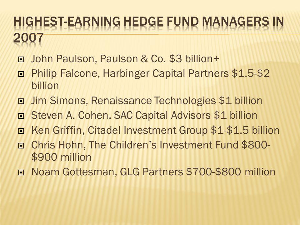  John Paulson, Paulson & Co.